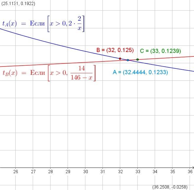 Егэ математика решебник это просто а ларин